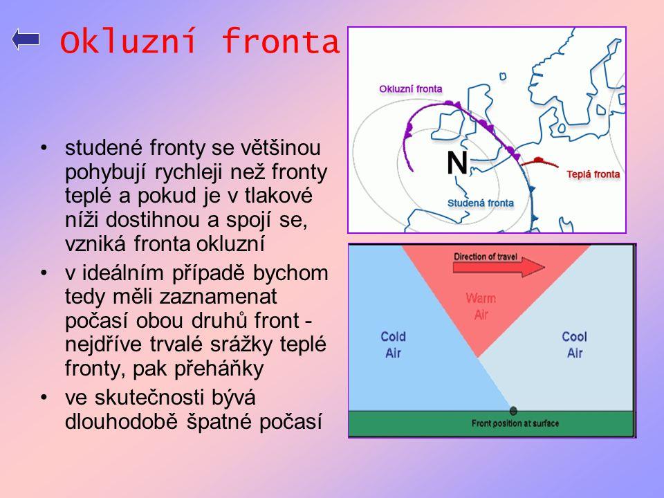 Okluzní fronta •studené fronty se většinou pohybují rychleji než fronty teplé a pokud je v tlakové níži dostihnou a spojí se, vzniká fronta okluzní •v