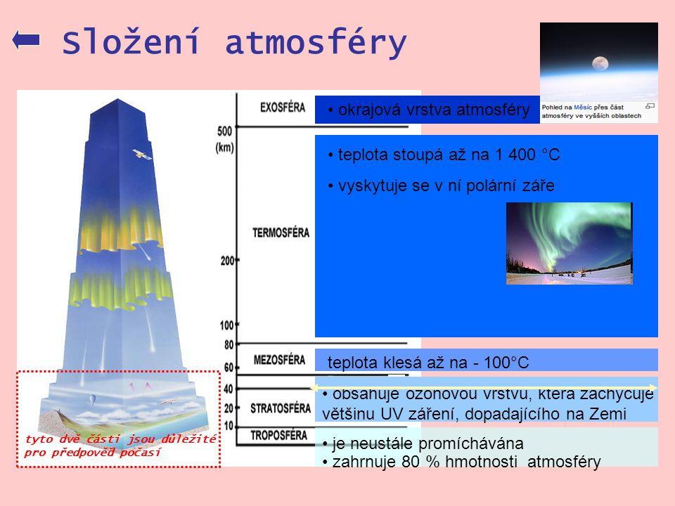 Složení atmosféry • je neustále promíchávána • zahrnuje 80 % hmotnosti atmosféry • obsahuje ozónovou vrstvu, která zachycuje většinu UV záření, dopadajícího na Zemi • teplota stoupá až na 1 400 °C • vyskytuje se v ní polární záře teplota klesá až na - 100°C • okrajová vrstva atmosféry tyto dvě části jsou důležité pro předpověď počasí