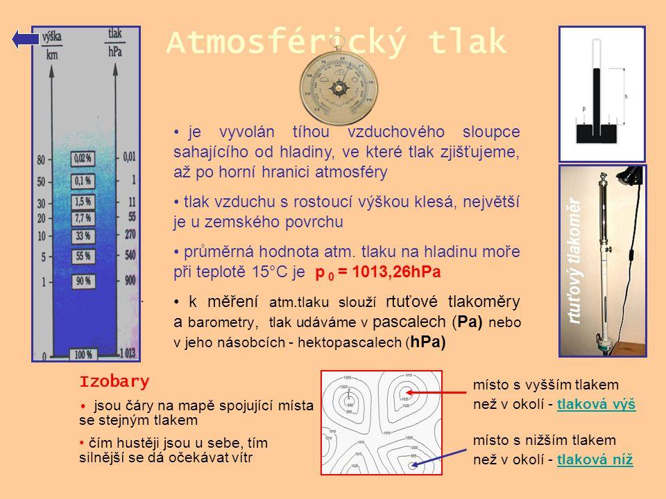 Atmosférický tlak Izobary • jsou čáry na mapě spojující místa se stejným tlakem • čím hustěji jsou u sebe, tím silnější se dá očekávat vítr • je vyvolán tíhou vzduchového sloupce sahajícího od hladiny, ve které tlak zjišťujeme, až po horní hranici atmosféry • tlak vzduchu s rostoucí výškou klesá, největší je u zemského povrchu • průměrná hodnota atm.