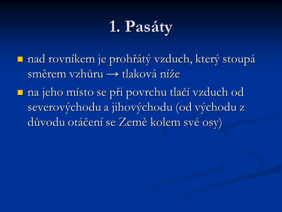 Pasáty www.skolniatlas.cz
