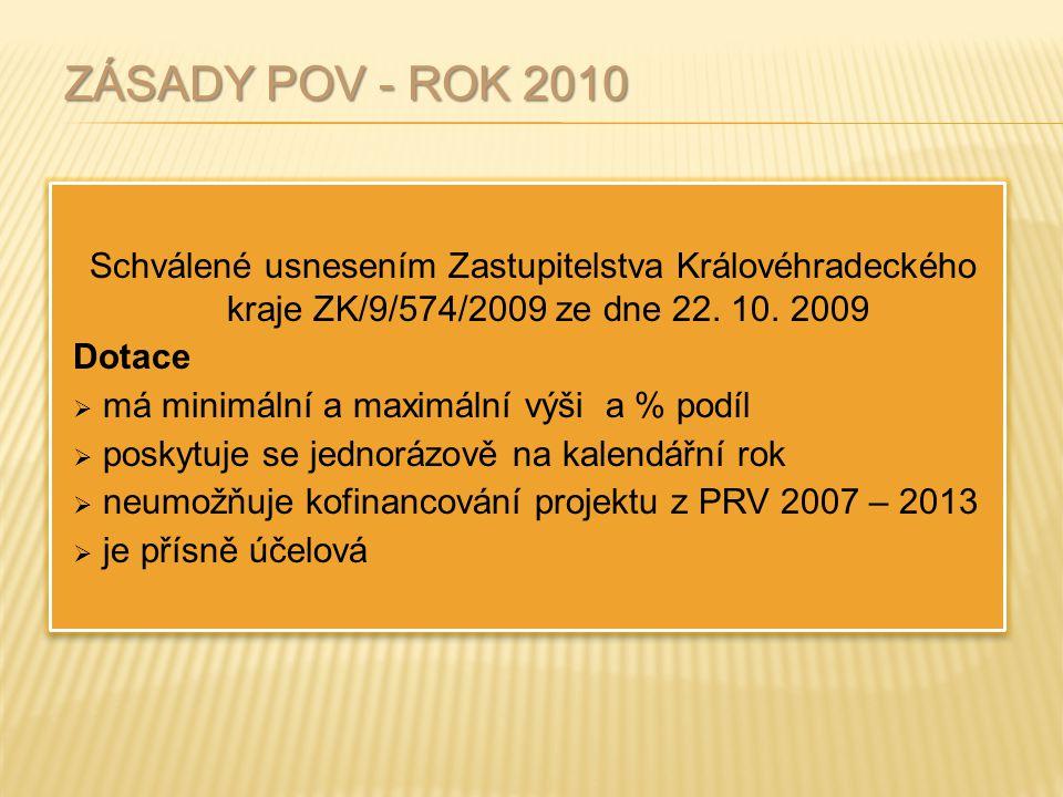 ZÁSADY POV - ROK 2010 Schválené usnesením Zastupitelstva Královéhradeckého kraje ZK/9/574/2009 ze dne 22. 10. 2009 Dotace  má minimální a maximální v