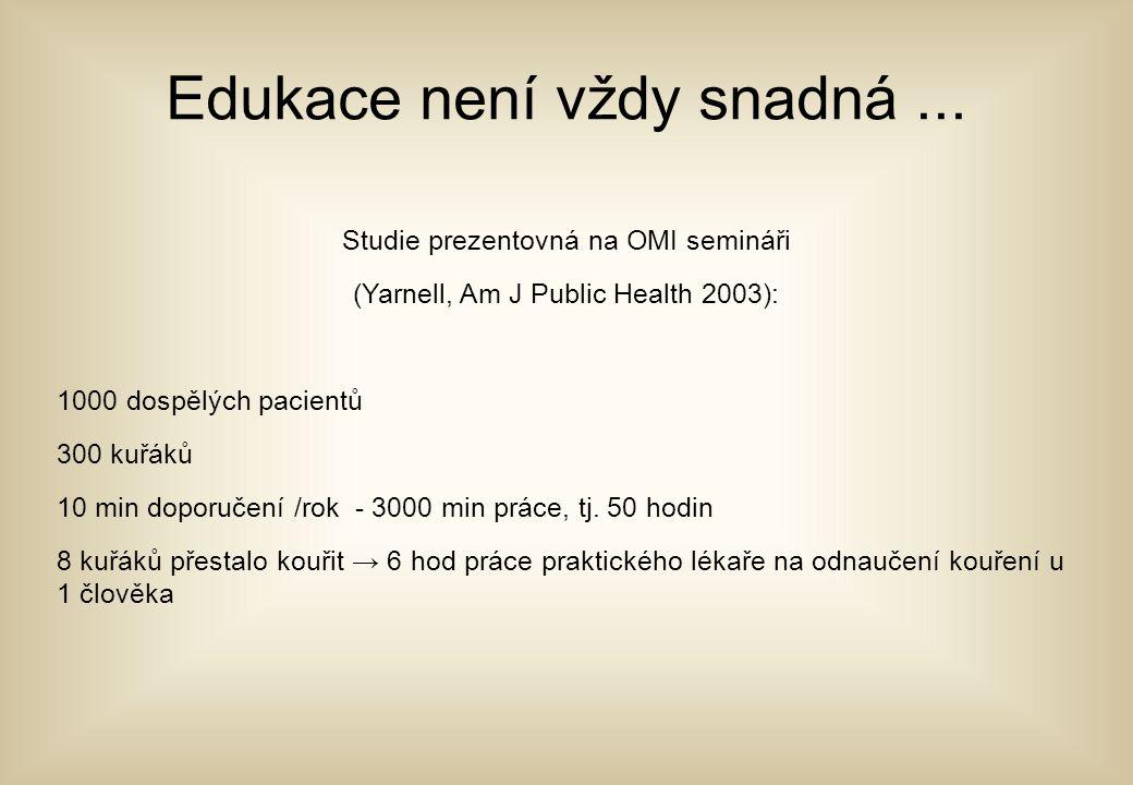Edukace není vždy snadná... Studie prezentovná na OMI semináři (Yarnell, Am J Public Health 2003): 1000 dospělých pacientů 300 kuřáků 10 min doporučen