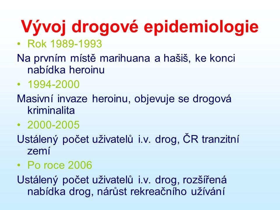 Vývoj drogové epidemiologie •Rok 1989-1993 Na prvním místě marihuana a hašiš, ke konci nabídka heroinu •1994-2000 Masivní invaze heroinu, objevuje se