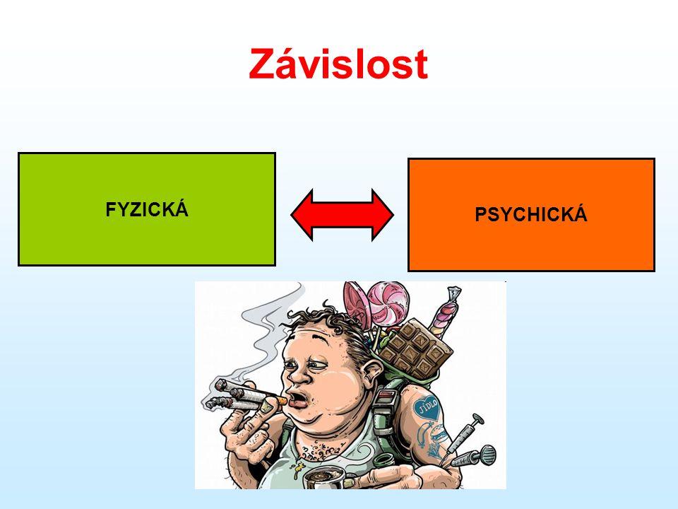Závislost FYZICKÁ PSYCHICKÁ
