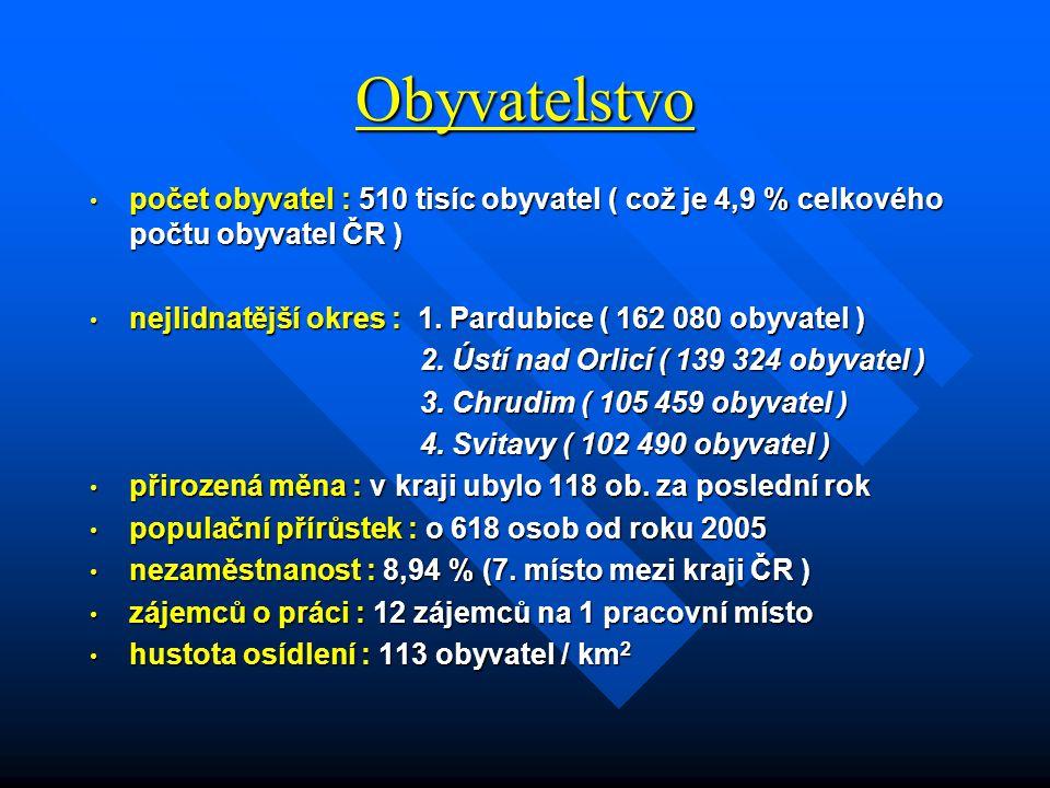 Obyvatelstvo • počet obyvatel : 510 tisíc obyvatel ( což je 4,9 % celkového počtu obyvatel ČR ) • nejlidnatější okres : 1.