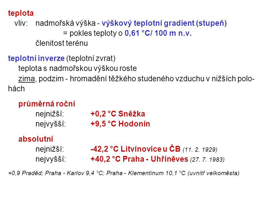 teplota vliv:nadmořská výška - výškový teplotní gradient (stupeň) = pokles teploty o 0,61 °C/ 100 m n.v. členitost terénu teplotní inverze (teplotní z