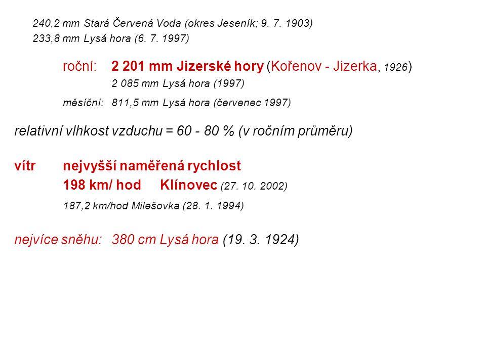 240,2 mm Stará Červená Voda (okres Jeseník; 9. 7. 1903) 233,8 mm Lysá hora (6. 7. 1997) roční:2 201 mm Jizerské hory (Kořenov - Jizerka, 1926 ) 2 085
