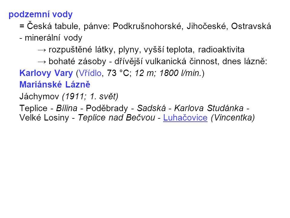 podzemní vody = Česká tabule, pánve: Podkrušnohorské, Jihočeské, Ostravská - minerální vody → rozpuštěné látky, plyny, vyšší teplota, radioaktivita →