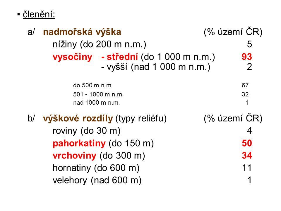 ▪ členění: a/ nadmořská výška (% území ČR) nížiny (do 200 m n.m.) 5 vysočiny- střední (do 1 000 m n.m.)93 - vyšší (nad 1 000 m n.m.) 2 do 500 m n.m.67