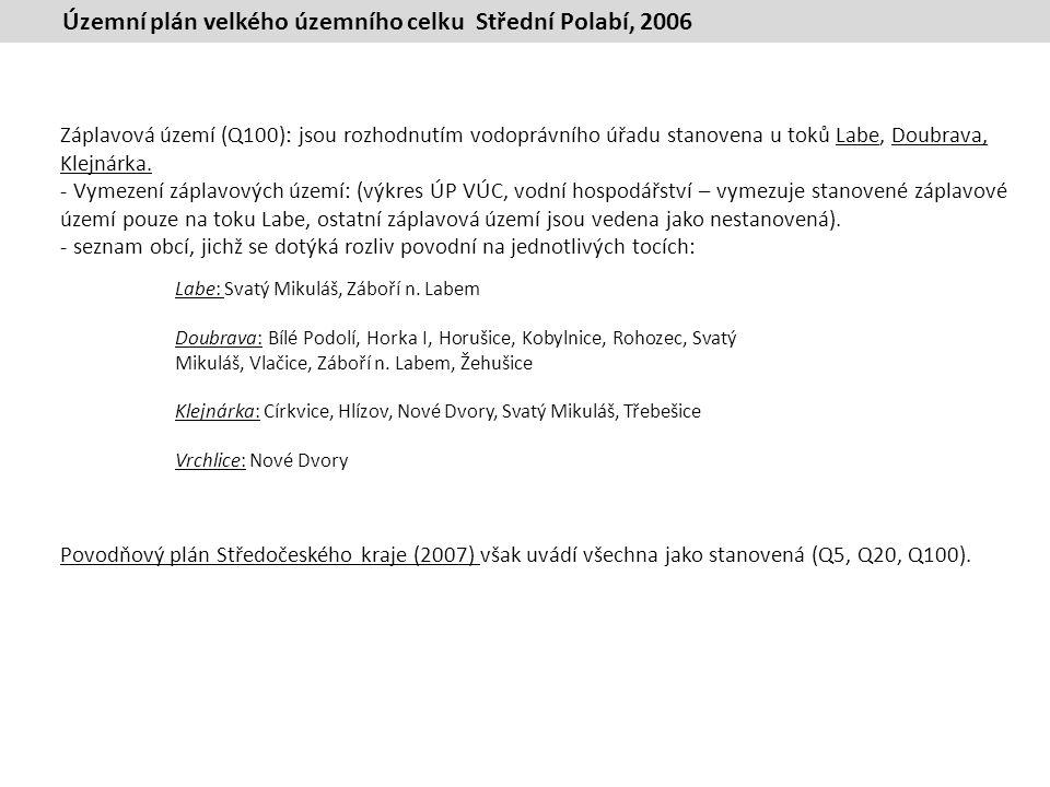 Územní plán velkého územního celku Střední Polabí, 2006 Záplavová území (Q100): jsou rozhodnutím vodoprávního úřadu stanovena u toků Labe, Doubrava, Klejnárka.