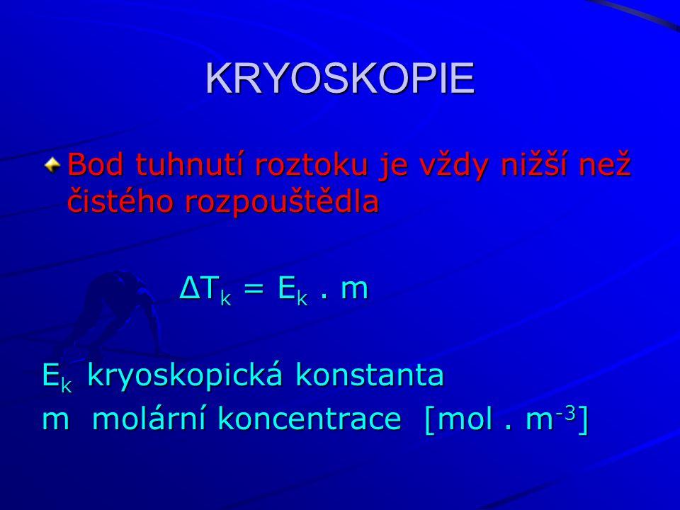 KRYOSKOPIE Bod tuhnutí roztoku je vždy nižší než čistého rozpouštědla ΔT k = E k.