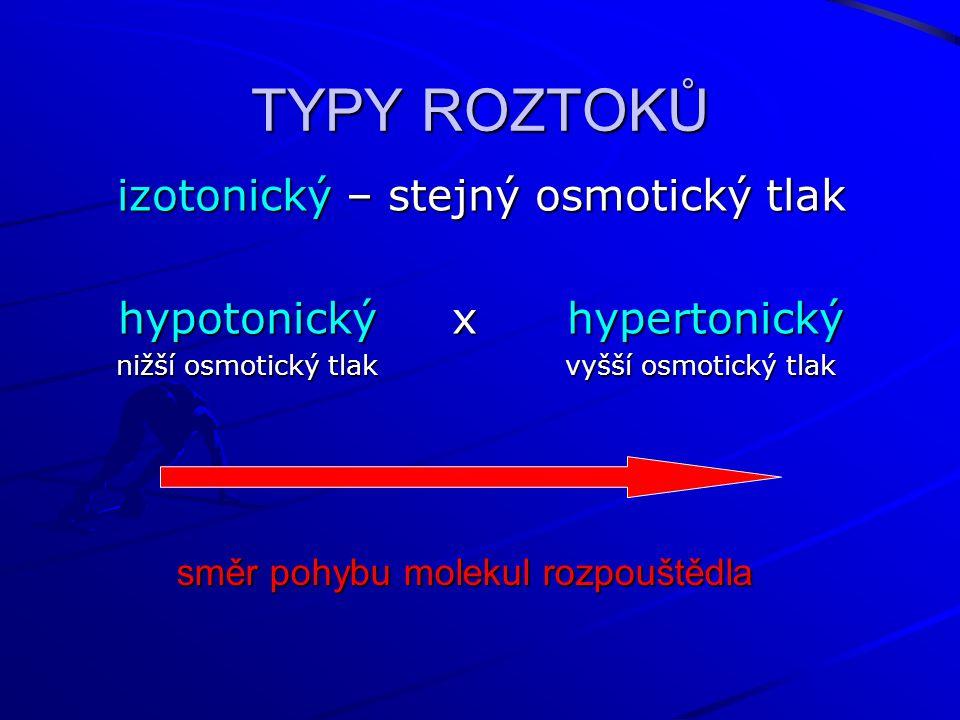 TYPY ROZTOKŮ izotonický – stejný osmotický tlak hypotonický x hypertonický nižší osmotický tlak vyšší osmotický tlak nižší osmotický tlak vyšší osmotický tlak směr pohybu molekul rozpouštědla