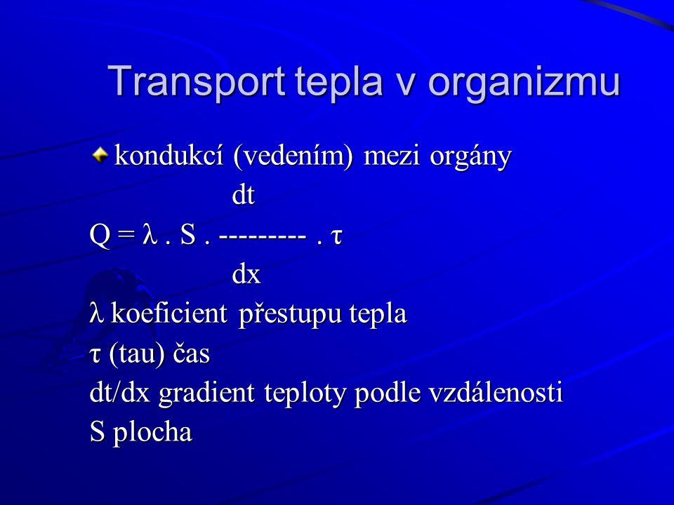 Transport tepla v organizmu kondukcí (vedením) mezi orgány dt dt Q = λ.