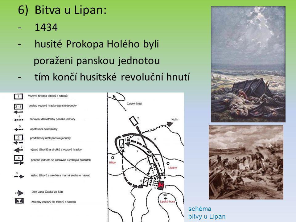 6)Bitva u Lipan: -1434 -husité Prokopa Holého byli poraženi panskou jednotou -tím končí husitské revoluční hnutí schéma bitvy u Lipan