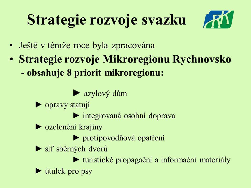 Strategie rozvoje svazku •Ještě v témže roce byla zpracována •Strategie rozvoje Mikroregionu Rychnovsko - obsahuje 8 priorit mikroregionu: ► azylový d