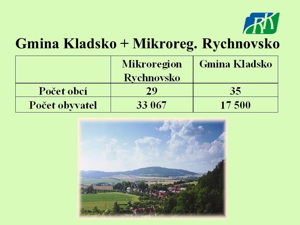 Gmina Kladsko + Mikroreg. Rychnovsko