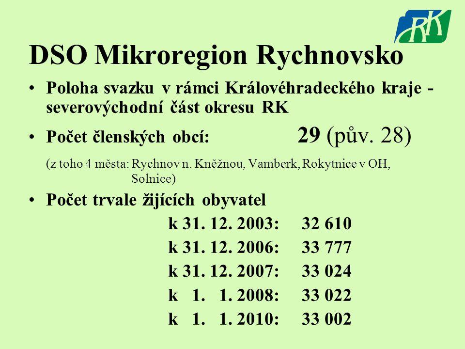 DSO Mikroregion Rychnovsko •Poloha svazku v rámci Královéhradeckého kraje - severovýchodní část okresu RK •Počet členských obcí: 29 (pův. 28) (z toho