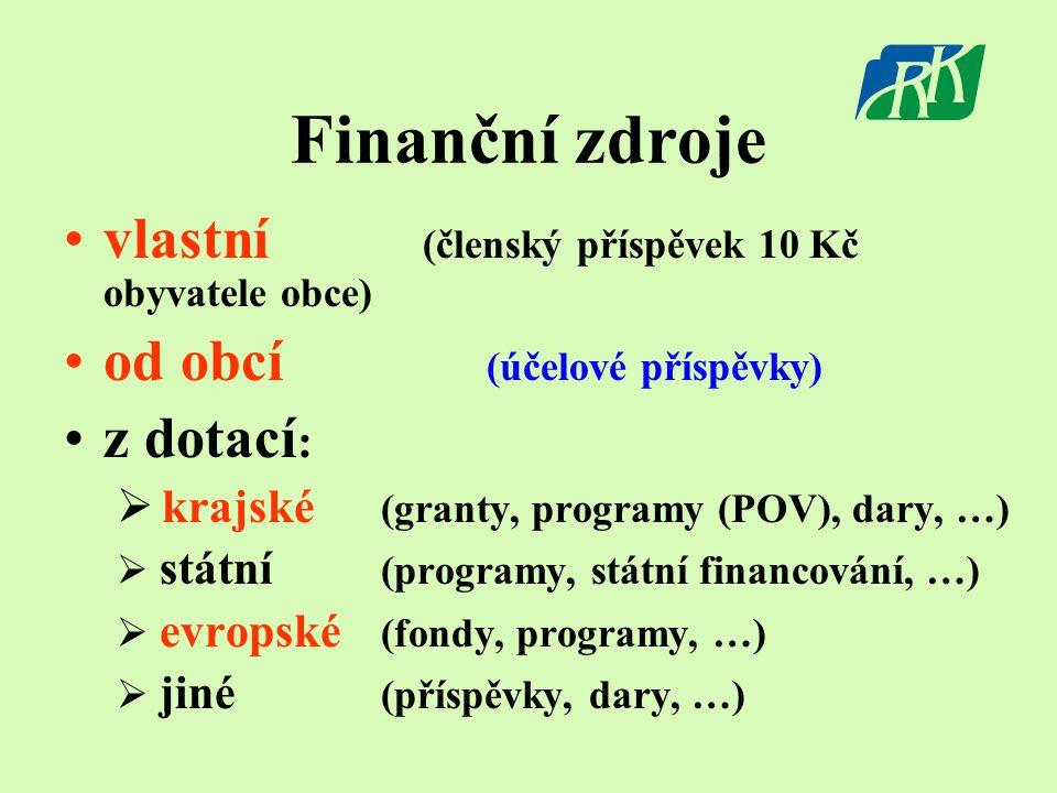 Finanční zdroje •v•vlastní (členský příspěvek 10 Kč obyvatele obce) •o•od obcí (účelové příspěvky) •z•z dotací :  k k rajské (granty, programy (POV), dary, …)  s státní (programy, státní financování, …)  e evropské (fondy, programy, …)  j jiné (příspěvky, dary, …)