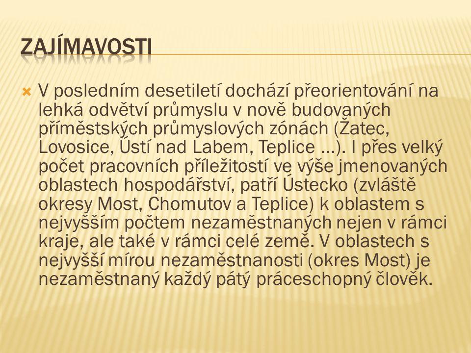  www.google.cz -ústecký kraj info  www.seznam.cz- ústecký kraj info, obrázky www.seznam.cz-  www.wikipedie.cz- ústecký kraj www.wikipedie.cz-  www.usteckykraj.cz www.usteckykraj.cz