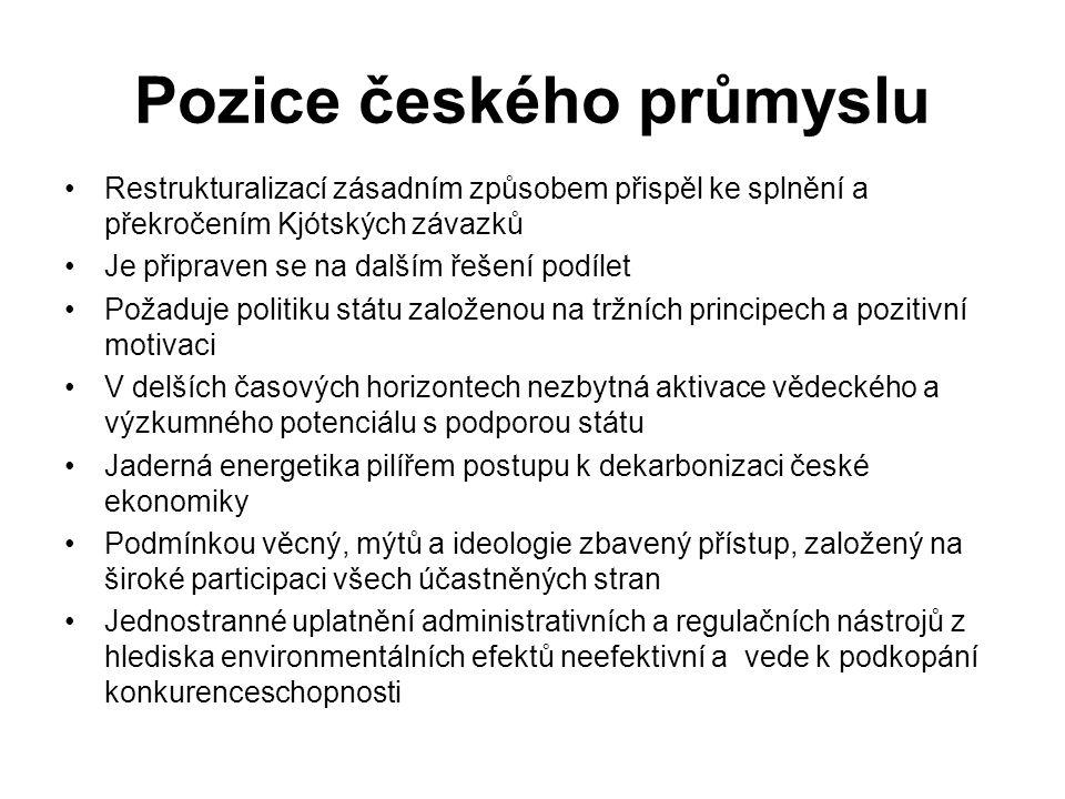 Pozice českého průmyslu •Restrukturalizací zásadním způsobem přispěl ke splnění a překročením Kjótských závazků •Je připraven se na dalším řešení podílet •Požaduje politiku státu založenou na tržních principech a pozitivní motivaci •V delších časových horizontech nezbytná aktivace vědeckého a výzkumného potenciálu s podporou státu •Jaderná energetika pilířem postupu k dekarbonizaci české ekonomiky •Podmínkou věcný, mýtů a ideologie zbavený přístup, založený na široké participaci všech účastněných stran •Jednostranné uplatnění administrativních a regulačních nástrojů z hlediska environmentálních efektů neefektivní a vede k podkopání konkurenceschopnosti