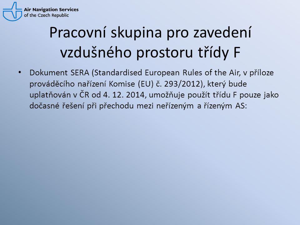 Pracovní skupina pro zavedení vzdušného prostoru třídy F • Dokument SERA (Standardised European Rules of the Air, v příloze prováděcího nařízení Komis