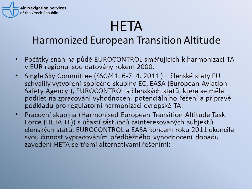 HETA • Počátky snah na půdě EUROCONTROL směřujících k harmonizaci TA v EUR regionu jsou datovány rokem 2000. • Single Sky Committee (SSC/41, 6-7. 4. 2