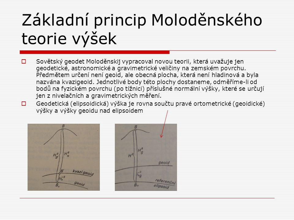 Základní princip Moloděnského teorie výšek  Sovětský geodet Moloděnskij vypracoval novou teorii, která uvažuje jen geodetické, astronomické a gravime