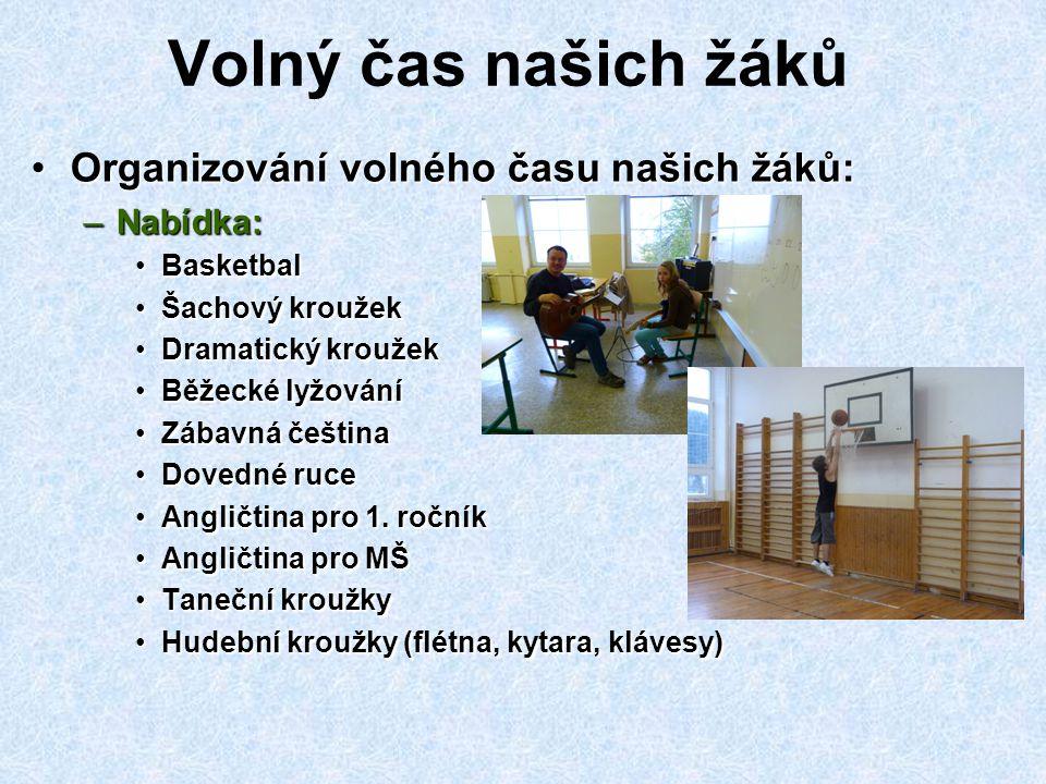 Volný čas našich žáků •Organizování volného času našich žáků: –Nabídka: •Basketbal •Šachový kroužek •Dramatický kroužek •Běžecké lyžování •Zábavná češ