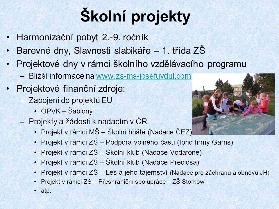 Školní projekty •Harmonizační pobyt 2.-9. ročník •Barevné dny, Slavnosti slabikáře – 1. třída ZŠ •Projektové dny v rámci školního vzdělávacího program