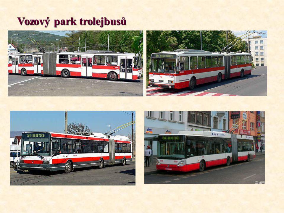 Vozový park trolejbusů
