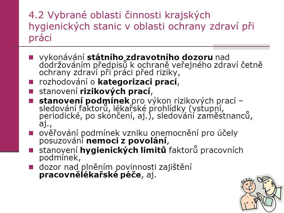 4.2 Vybrané oblasti činnosti krajských hygienických stanic v oblasti ochrany zdraví při práci  vykonávání státního zdravotního dozoru nad dodržováním