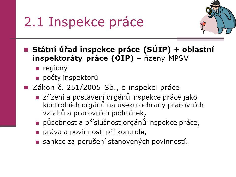 2.1 Inspekce práce  Státní úřad inspekce práce (SÚIP) + oblastní inspektoráty práce (OIP) – řízeny MPSV  regiony  počty inspektorů  Zákon č. 251/2