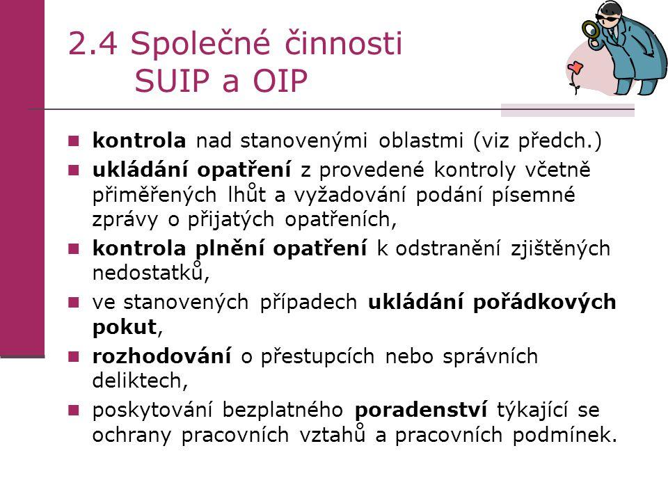 2.4 Společné činnosti SUIP a OIP  kontrola nad stanovenými oblastmi (viz předch.)  ukládání opatření z provedené kontroly včetně přiměřených lhůt a