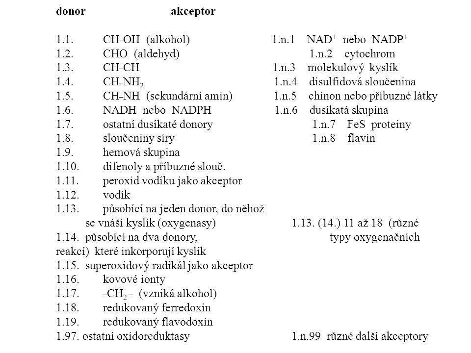 donor akceptor 1.1.CH _ OH (alkohol) 1.n.1 NAD + nebo NADP + 1.2.CHO (aldehyd) 1.n.2 cytochrom 1.3.CH _ CH 1.n.3 molekulový kyslík 1.4.CH _ NH 2 1.n.4