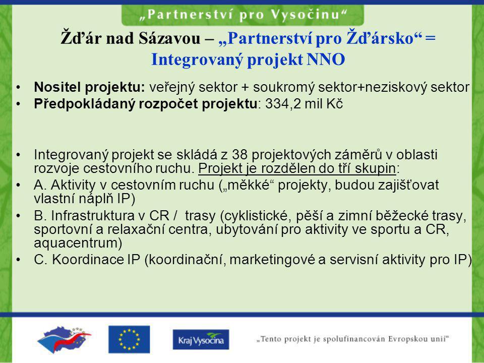 """Žďár nad Sázavou – """"Partnerství pro Žďársko"""" = Integrovaný projekt NNO •Nositel projektu: veřejný sektor + soukromý sektor+neziskový sektor •Předpoklá"""