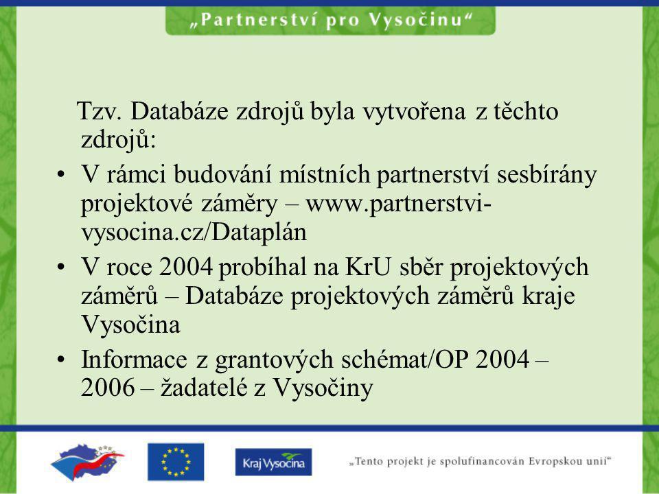 Tzv. Databáze zdrojů byla vytvořena z těchto zdrojů: •V rámci budování místních partnerství sesbírány projektové záměry – www.partnerstvi- vysocina.cz