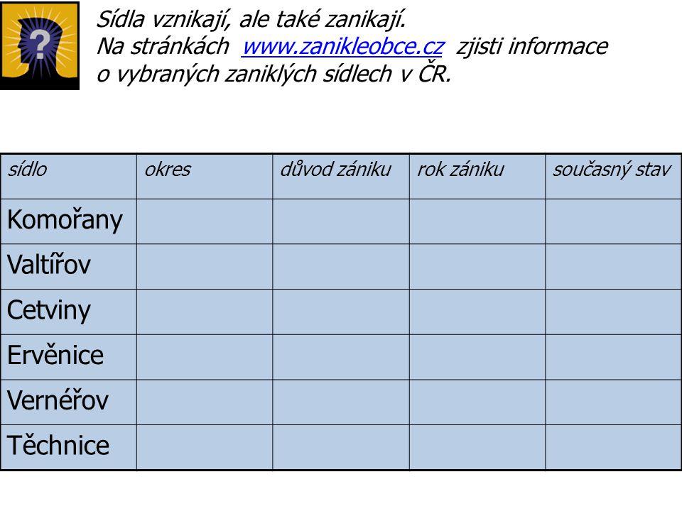 Sídla vznikají, ale také zanikají. Na stránkách www.zanikleobce.cz zjisti informace o vybraných zaniklých sídlech v ČR.www.zanikleobce.cz sídlookresdů