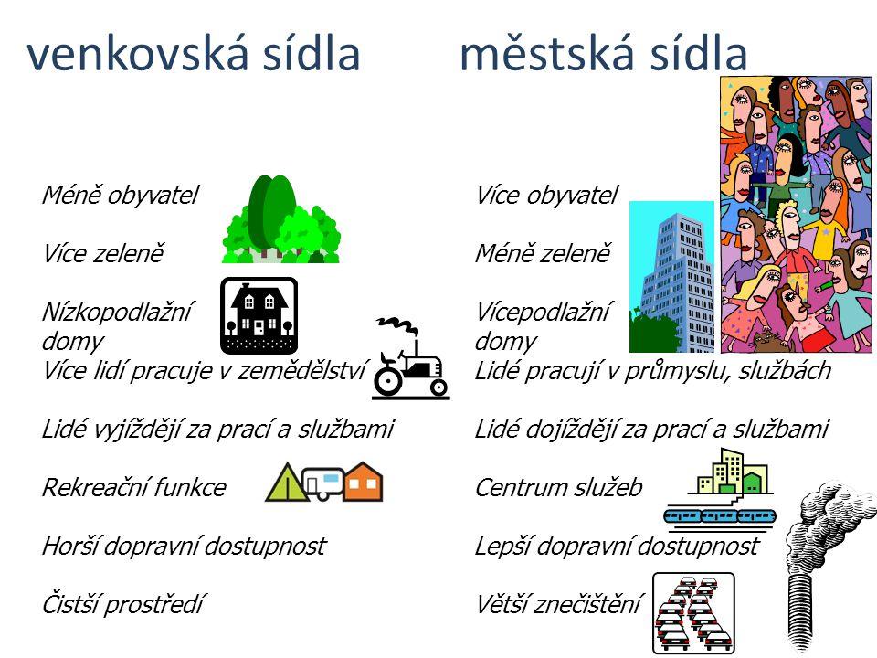 Aglomerace Propojení města s menšími sídly v jeho okolí v jeden celek (zástavbou, osobní i nákladní dopravou).