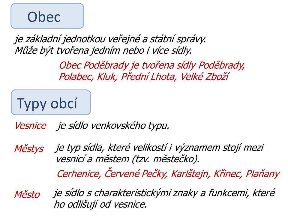 V ČR je městem obec, které byl udělen status města a má městský úřad (592).