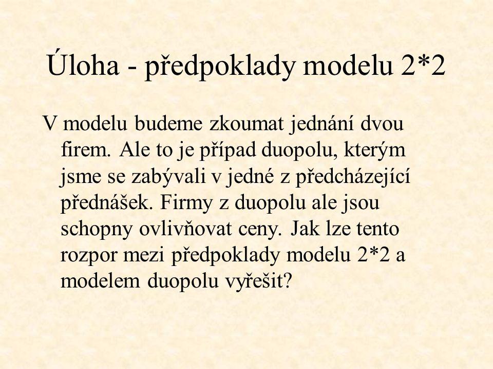 Úloha - předpoklady modelu 2*2 V modelu budeme zkoumat jednání dvou firem.