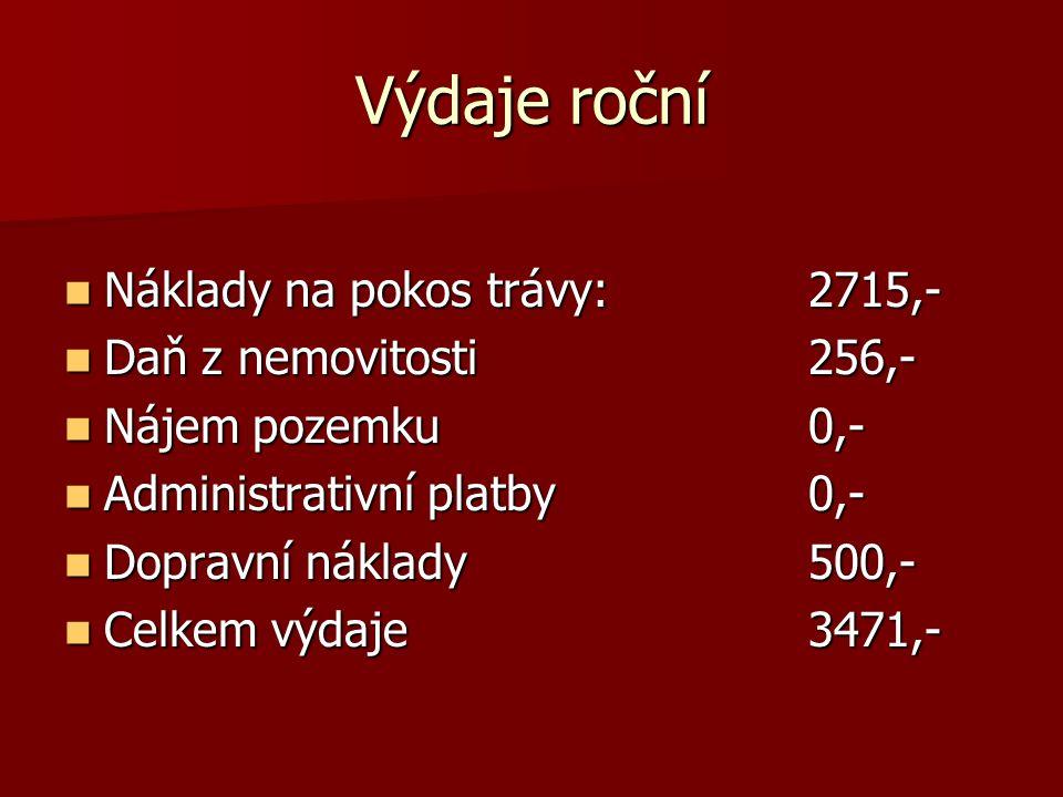 Výdaje roční  Náklady na pokos trávy:2715,-  Daň z nemovitosti 256,-  Nájem pozemku 0,-  Administrativní platby0,-  Dopravní náklady500,-  Celke