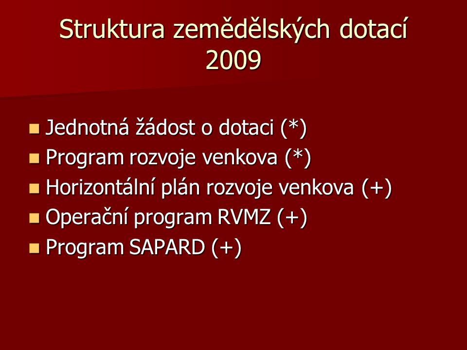 Struktura zemědělských dotací 2009  Jednotná žádost o dotaci (*)  Program rozvoje venkova (*)  Horizontální plán rozvoje venkova (+)  Operační pro