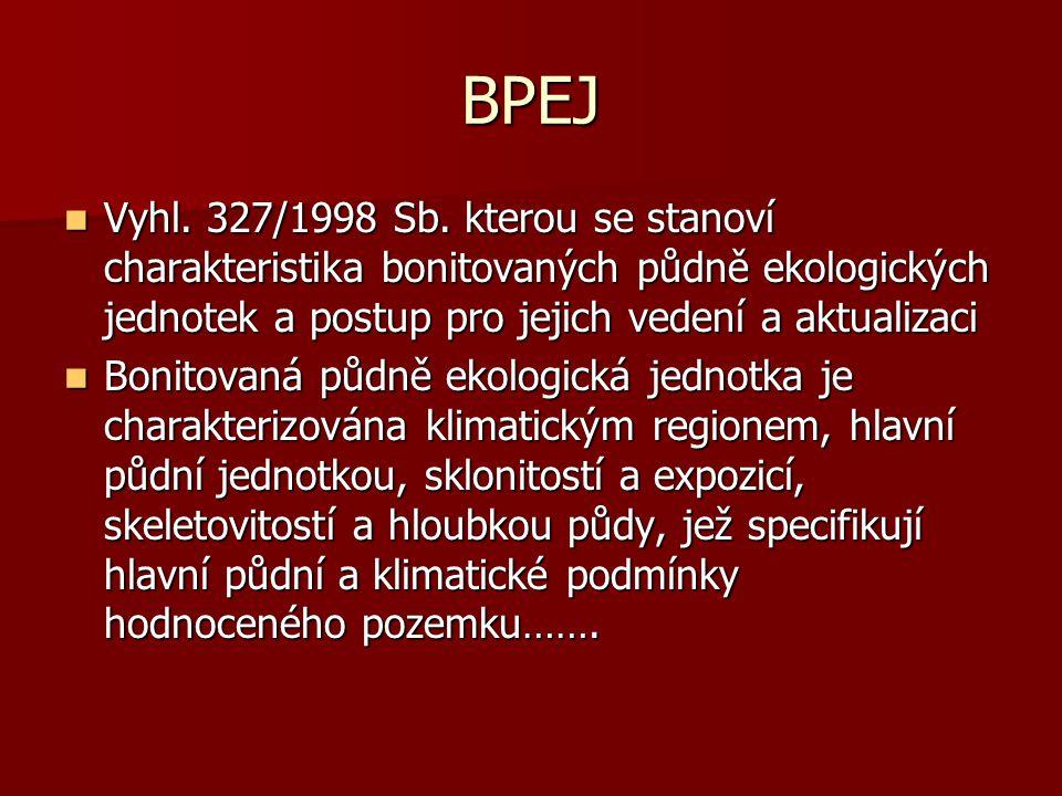 BPEJ  Vyhl. 327/1998 Sb. kterou se stanoví charakteristika bonitovaných půdně ekologických jednotek a postup pro jejich vedení a aktualizaci  Bonito