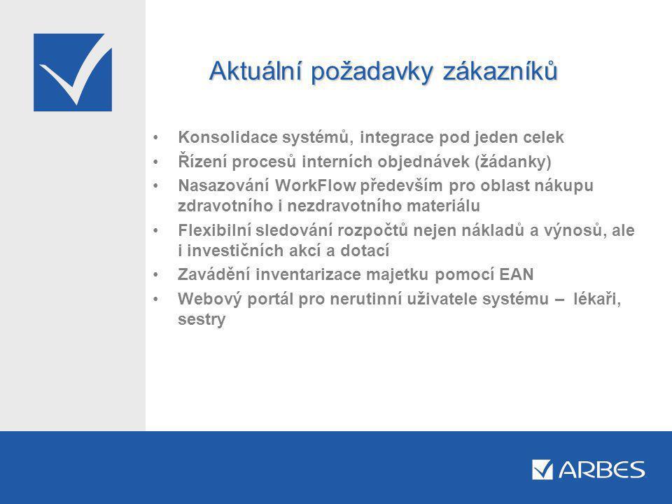Aktuální požadavky zákazníků •Konsolidace systémů, integrace pod jeden celek •Řízení procesů interních objednávek (žádanky) •Nasazování WorkFlow především pro oblast nákupu zdravotního i nezdravotního materiálu •Flexibilní sledování rozpočtů nejen nákladů a výnosů, ale i investičních akcí a dotací •Zavádění inventarizace majetku pomocí EAN •Webový portál pro nerutinní uživatele systému – lékaři, sestry
