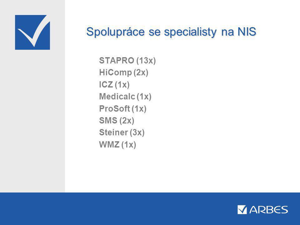 Spolupráce se specialisty na NIS STAPRO (13x) HiComp (2x) ICZ (1x) Medicalc (1x) ProSoft (1x) SMS (2x) Steiner (3x) WMZ (1x)