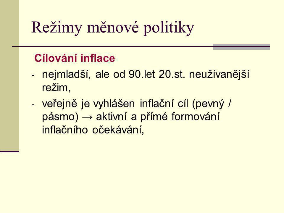 Režimy měnové politiky Cílování inflace - nejmladší, ale od 90.let 20.st. neužívanější režim, - veřejně je vyhlášen inflační cíl (pevný / pásmo) → akt