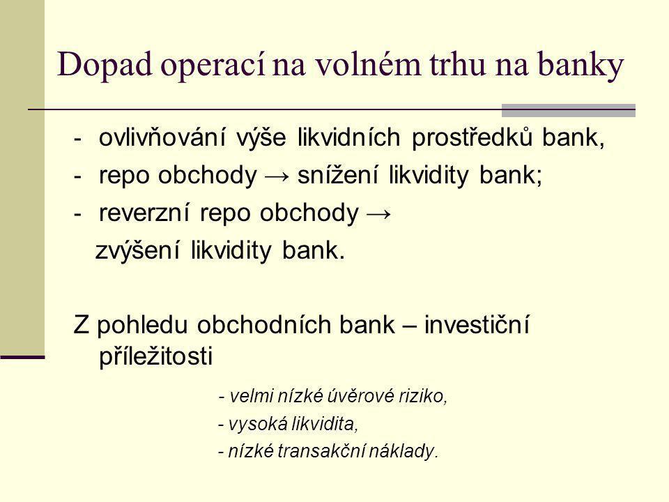 Dopad operací na volném trhu na banky - ovlivňování výše likvidních prostředků bank, - repo obchody → snížení likvidity bank; - reverzní repo obchody