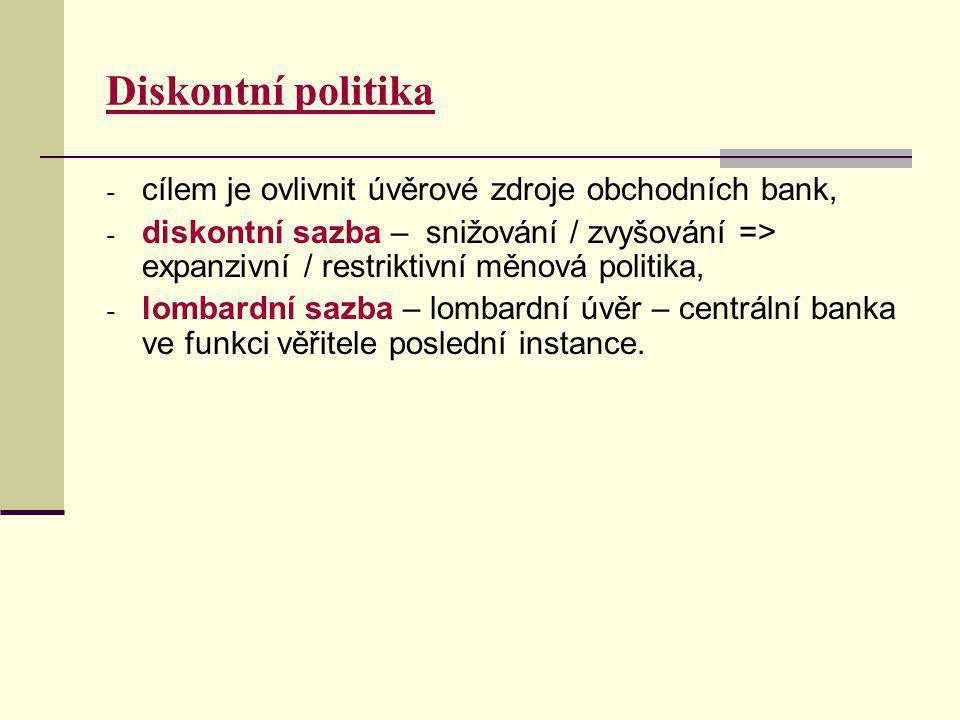 Diskontní politika - cílem je ovlivnit úvěrové zdroje obchodních bank, - diskontní sazba – snižování / zvyšování => expanzivní / restriktivní měnová politika, - lombardní sazba – lombardní úvěr – centrální banka ve funkci věřitele poslední instance.