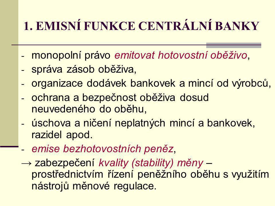 Repo obchod centrální banka banky centrální banka banky čas T0 sjednání repa čas T1 ukončení repa cenné papíry peněžní prostředky cenné papíry peněžní prostředky + úrok