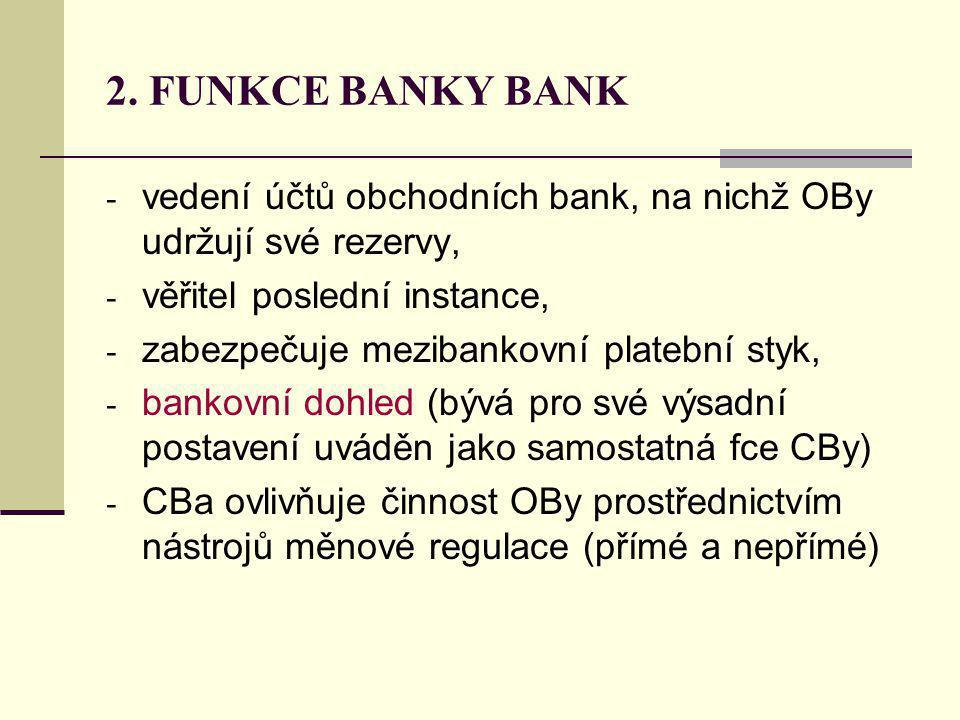Reverzní repo obchod centrální banka banky centrální banka banky čas T0 sjednání repa čas T1 ukončení repa cenné papíry peněžní prostředky peněžní prostředky + úrok cenné papíry
